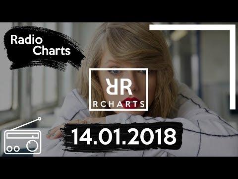 Top 10 Radio-Charts vom 14.01.2018 (Offizielle Deutsche Radio-Charts)