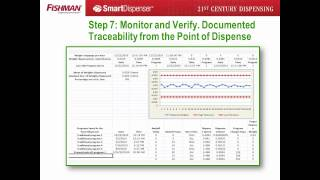 Medical Device Validation: Standardization and Reporting for Equipment Validation
