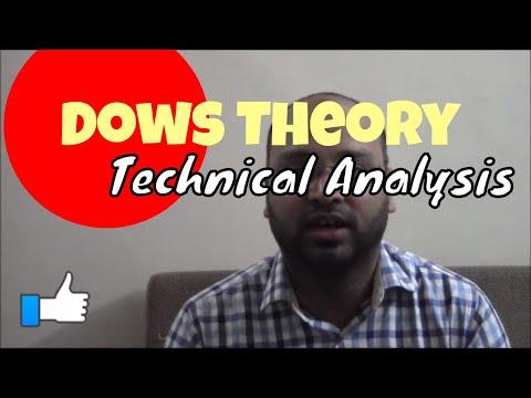 1. Dows theory - Technical Analaysis