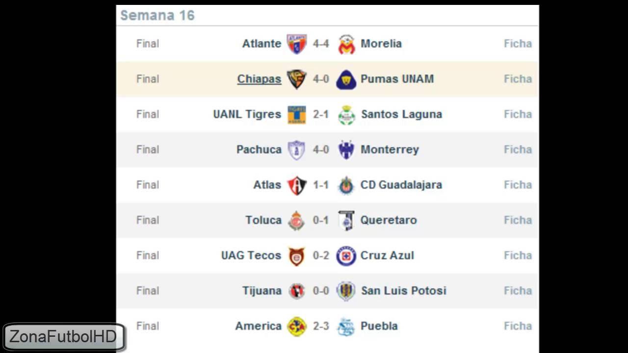 Todos los Resultados de la Jornada 16 Apertura 2011 Del Futbol Mexicano 9f9ad4a39aea9