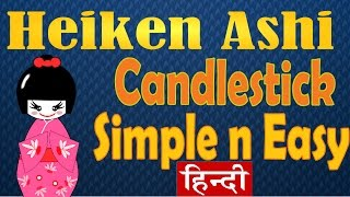 How to Use Heiken Ashi Candlesticks in Hindi