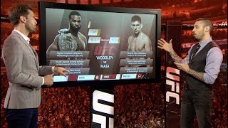 UFC 214: Inside the Octagon - Woodley vs Maia, Cyborg vs Evinger