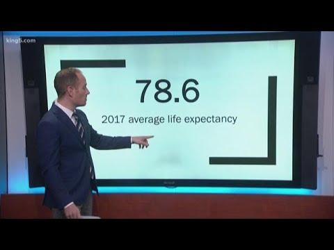 As Gun Violence Grows, U.S. Existence Expectancy Drops