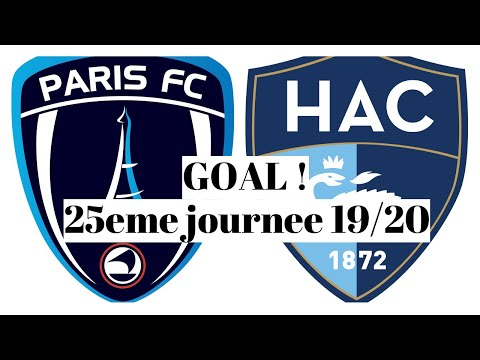 Paris FC Le Havre Goals And Highlights