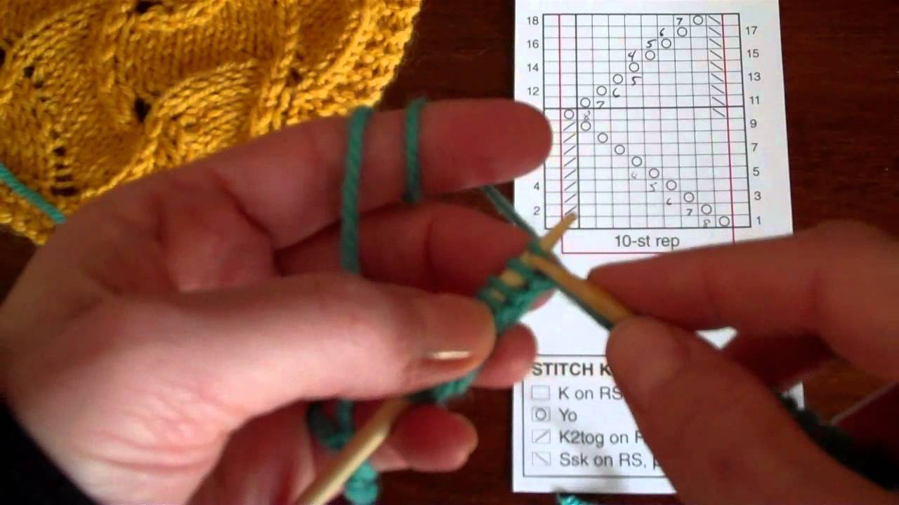 creative knitting quick knit tip video chart reading part