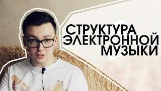 видео Музыкальные правила