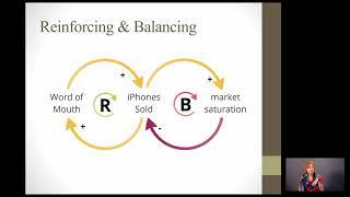 Systems Thinking: Causal Loop Diagrams