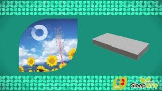 Новинка. Презентация. Матрасы Organic Sleep&Fly купить в Киеве.(, 2013-03-19T14:57:40.000Z)