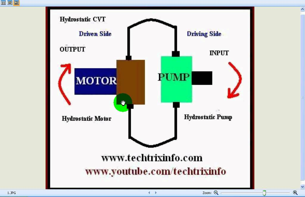 animation how hydrostatic cvt works youtube. Black Bedroom Furniture Sets. Home Design Ideas