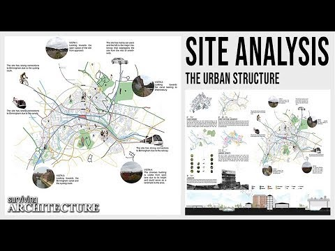 A Complete Beginner's Guide to Architecture Site Analysis Urbanism