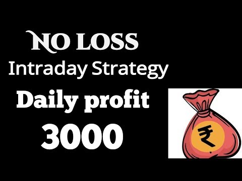 Pre open Market intraday strategy|| how to start day trading|| intraday tips ||
