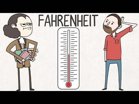 Thumbnail: What the Fahrenheit?!