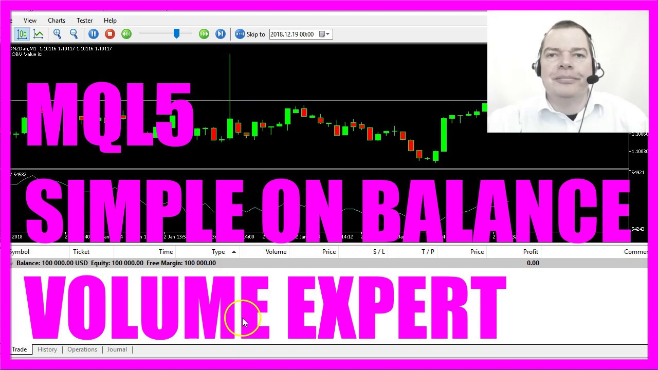 Mql5 Tutorial Simple On Balance Volume Youtube