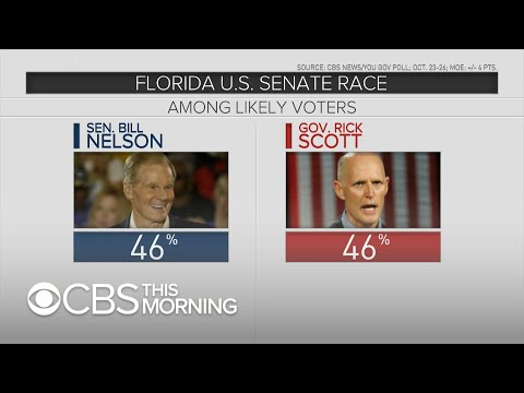 Florida midterm races looking tight and contentious