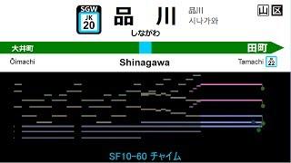 [MIDI] 京浜東北線・根岸線 発車メロディ / JR Keihin Tohoku Line・Negishi Line Train Departure Melodies