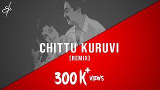 Chittu Kuruvi Mutham Koduthu - (R.M. Sathiq | Remix)