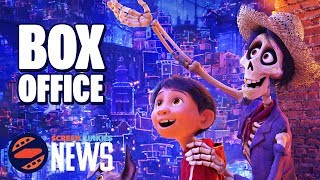 Can Coco Conquer the World? - Dan's Movie Report
