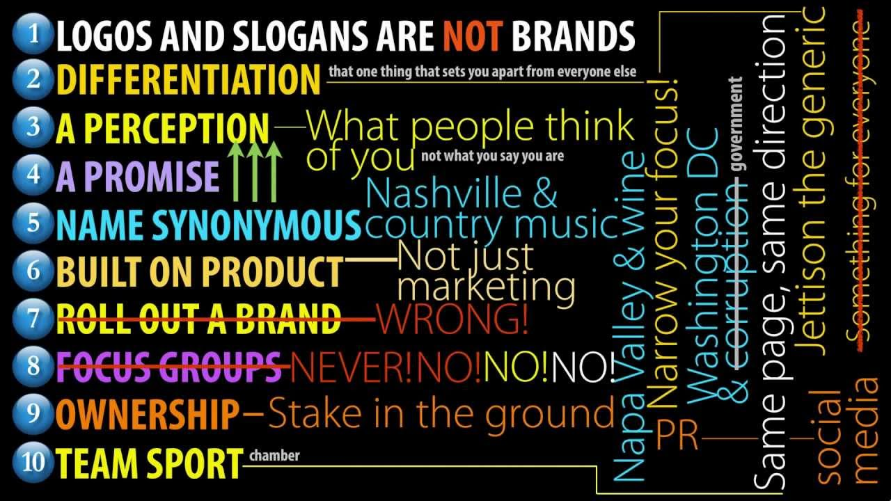 10 Things You Need to Know About Community Branding