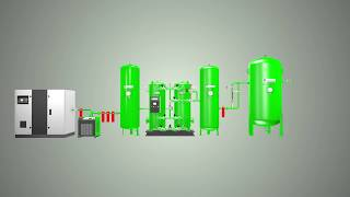 Summits Nitrogen Generator Product Animation