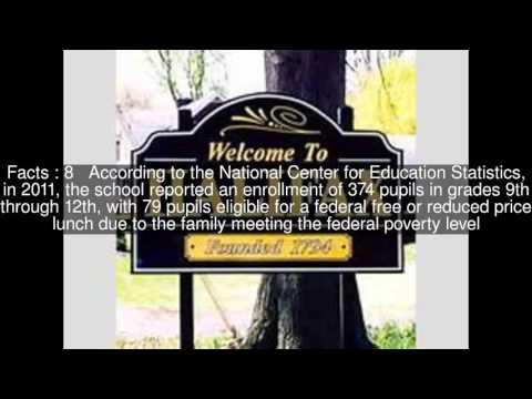 Halifax Area High School Top  #12 Facts