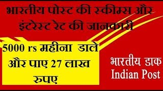 भारतीय पोस्ट की स्कीम्स और इंटरेस्ट रेट की जानकारी  | Post Office  Schemes and Interest Rate