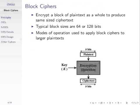 Introduction To Block Ciphers (CSS322, L4, Y14)