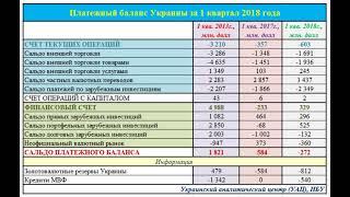 Все тайны валютного рынка Украины за 1 квартал 2018 ИНФОГРАФИКА