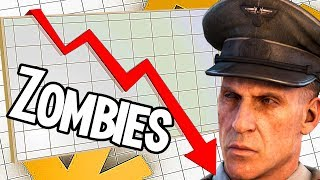 How Black Ops 4 Killed the ZOMBIES Community in 8 Weeks...