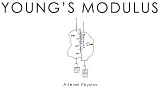 Young's Modulus & Vernier Scales - A-level Physics