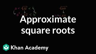 Approximating Square Roots
