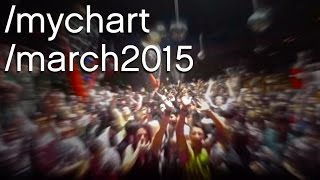My Chart - March 2015