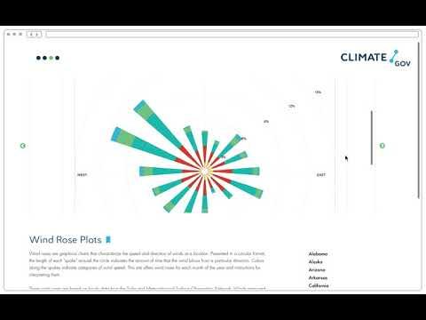 Climate gov