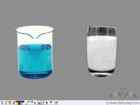 True Solutions Colloidal Solutions And Suspensions Youtube
