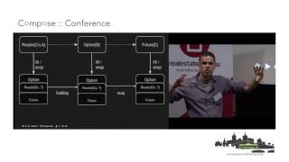 Ben Hutchison - Getting Work Done with the Eff Monad in Scala