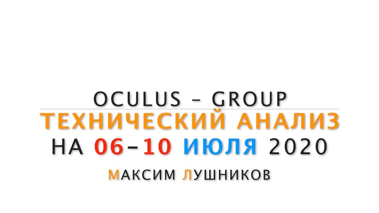 Технический обзор рынка Форекс на неделю: 06 - 10 Июля 2020 | Максим Лушников