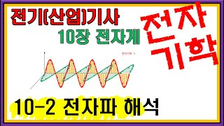 10-02 (전자계) 전자파 해석 (완결)