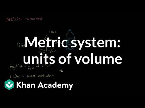 Metric system: units of volume | 4th grade | Khan Academy