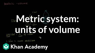 Metric system: units of volume | 4th grade | Khan Academy