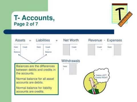 Accounting Basics, Part 2 - YouTube - assets liabilities net worth