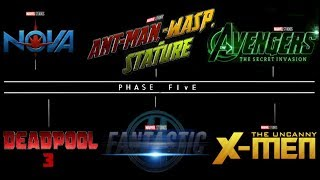 5 NEW PHASE 5 MOVIES 2022-2023 LINEUP! Confirmed Movies!