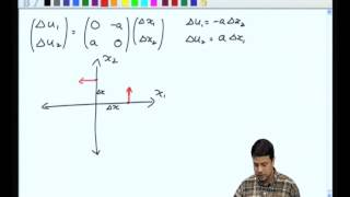 Mod-01 Lec-08 Rate of deformation tensor