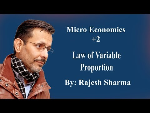 law of variable proportion###By Rajesh Sharma###