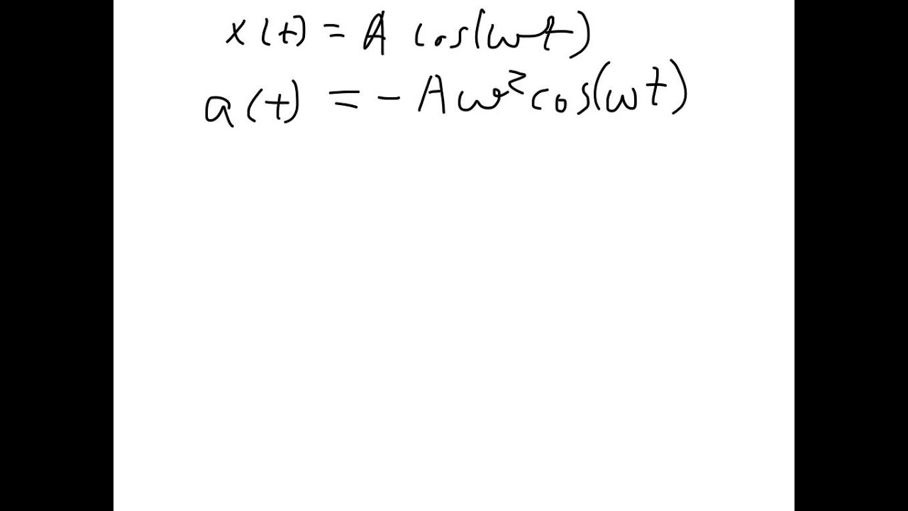 angular frequency equation derivation