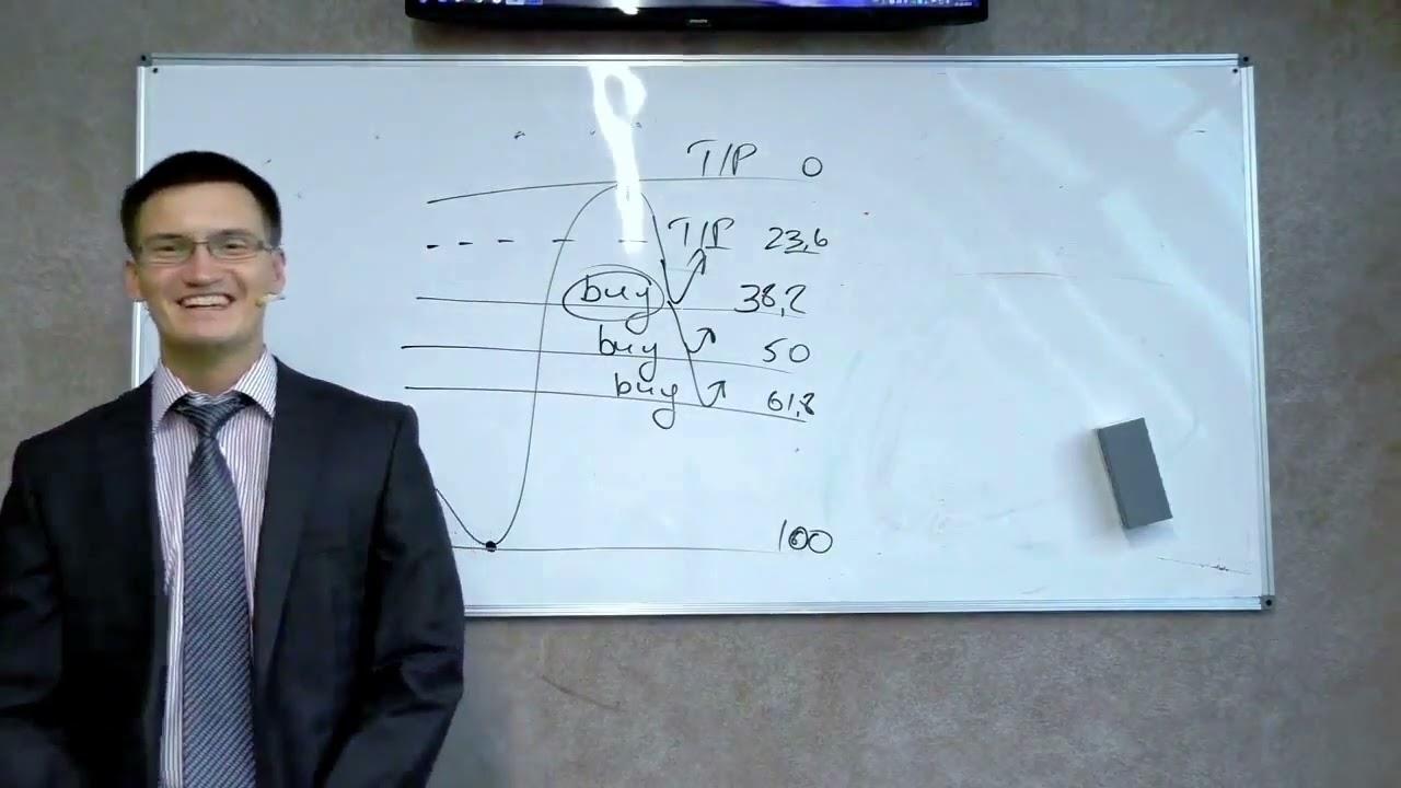Аналитика форекс фибоначчи открытие рынка форекс по московскому времени в понедельник