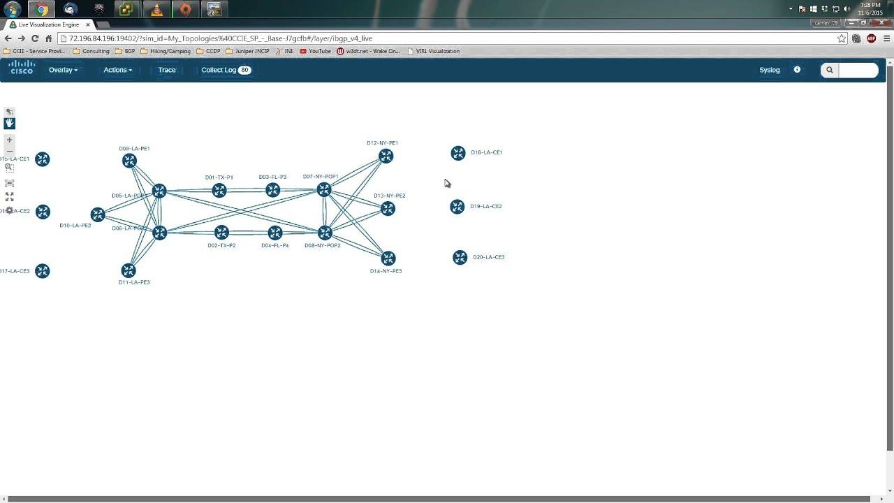 Cisco VIRL CCIE Service Provider Topology
