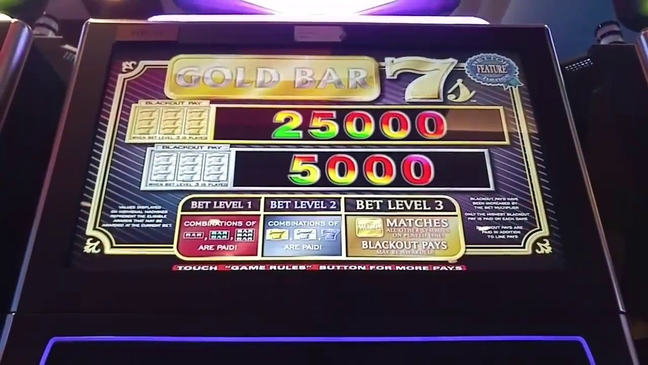 Gambling psych forum