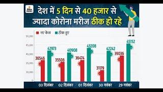 देश में तेजी से रिकवरी रेट में सुधार