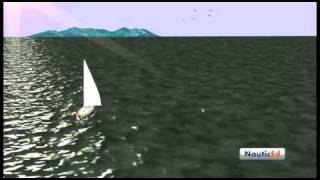 Man Overboard - near death situation while sailing