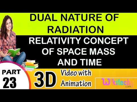 Relativity concept of space mass and time|Class 12 physics subject notes lectures