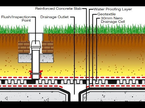 Garden drainage system at home designs youtube for Garden drainage system